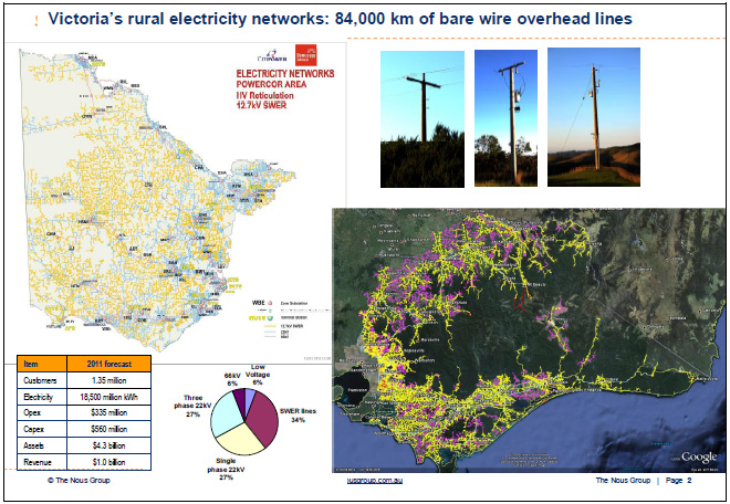Victoria's rural electricity distribution networks